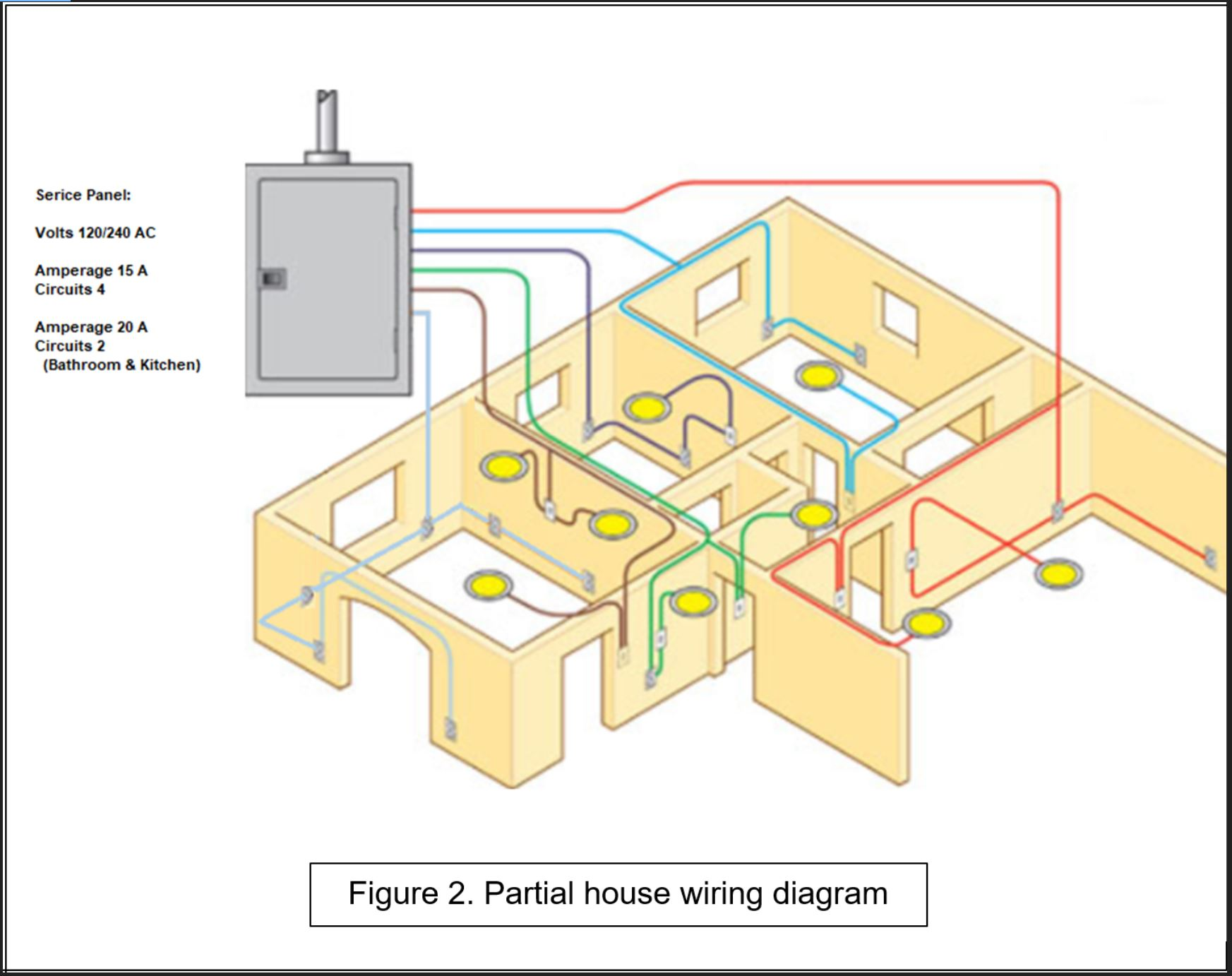Electrical Hazards Plug Into Safety
